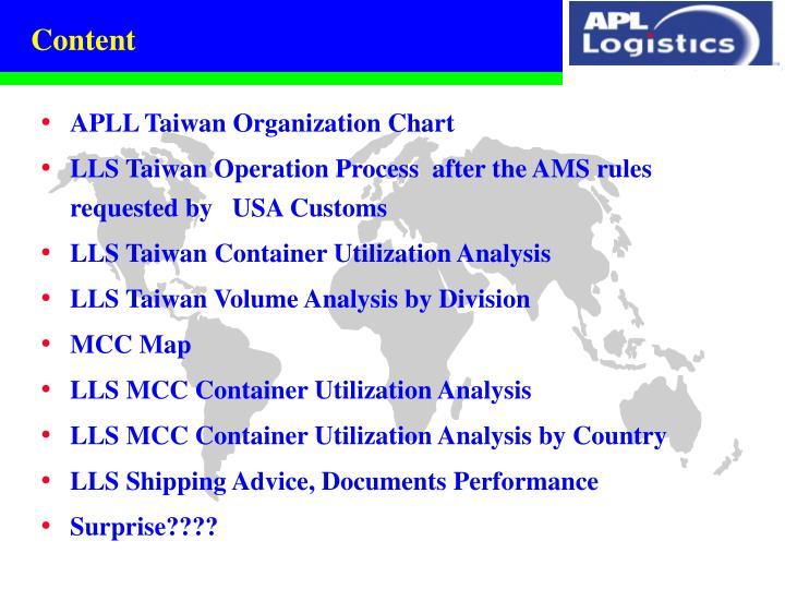 APLL Taiwan Organization