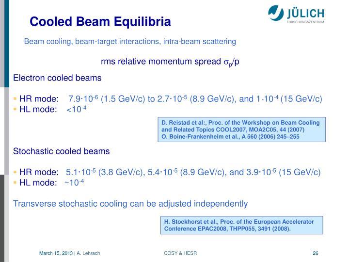 Cooled Beam Equilibria