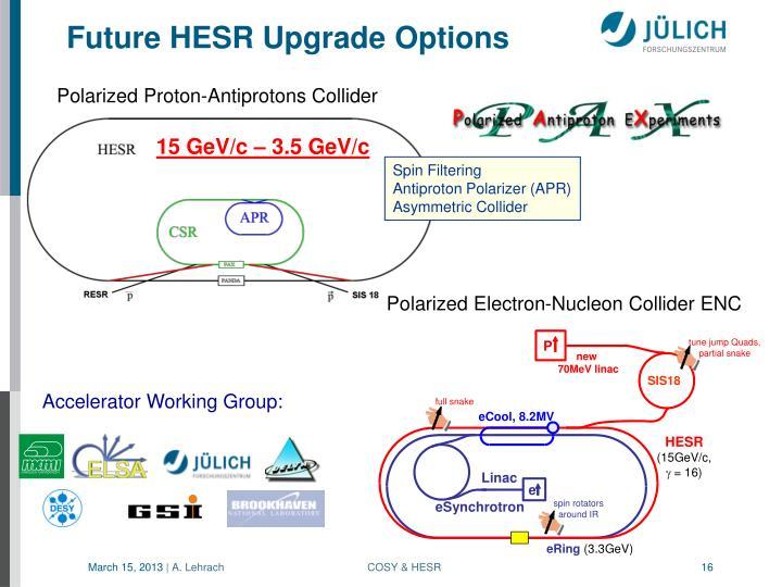 Future HESR Upgrade Options