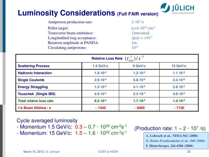 Luminosity Considerations