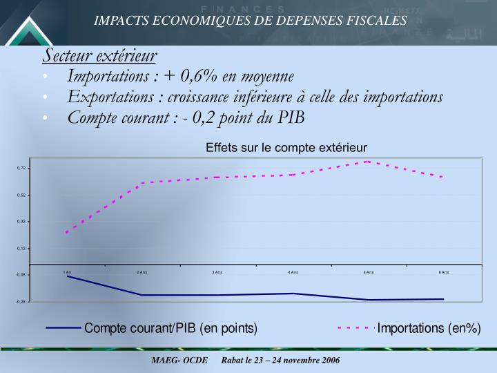 IMPACTS ECONOMIQUES DE DEPENSES FISCALES