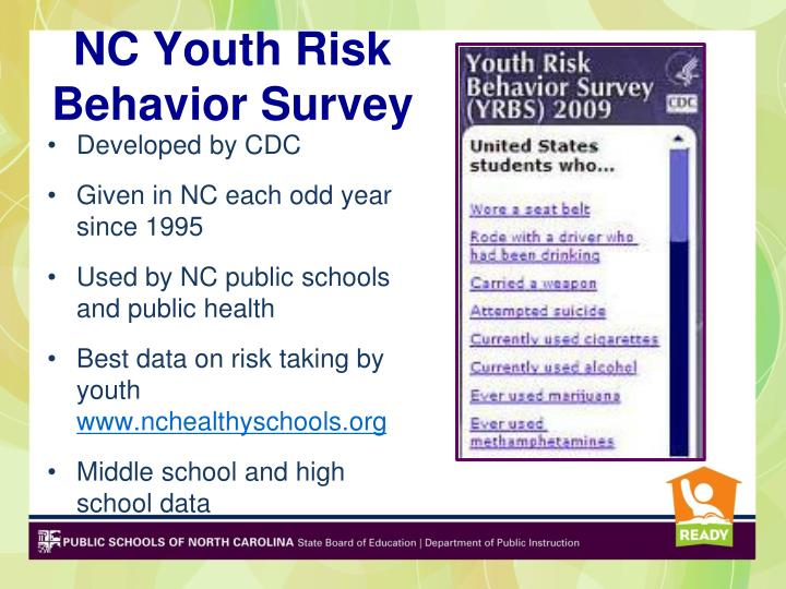 NC Youth Risk Behavior Survey