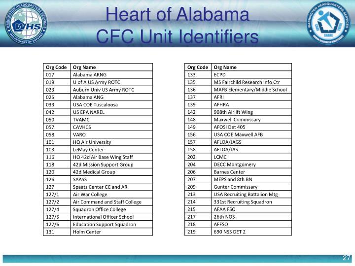 Heart of Alabama