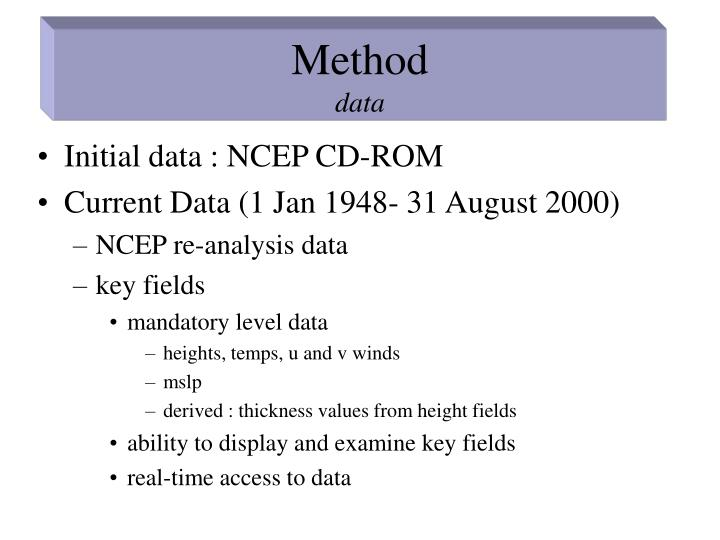 Method data