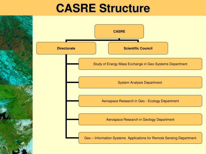 CASRE Structure