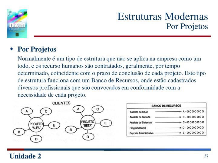 Estruturas Modernas