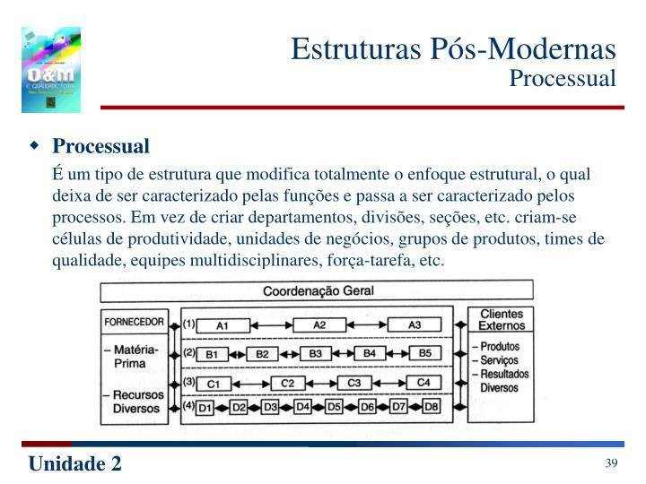 Estruturas Pós-Modernas