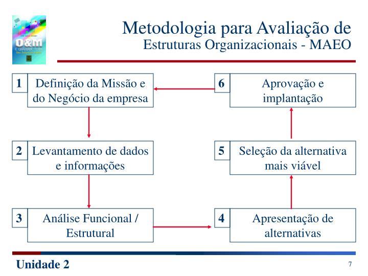 Metodologia para Avaliação de