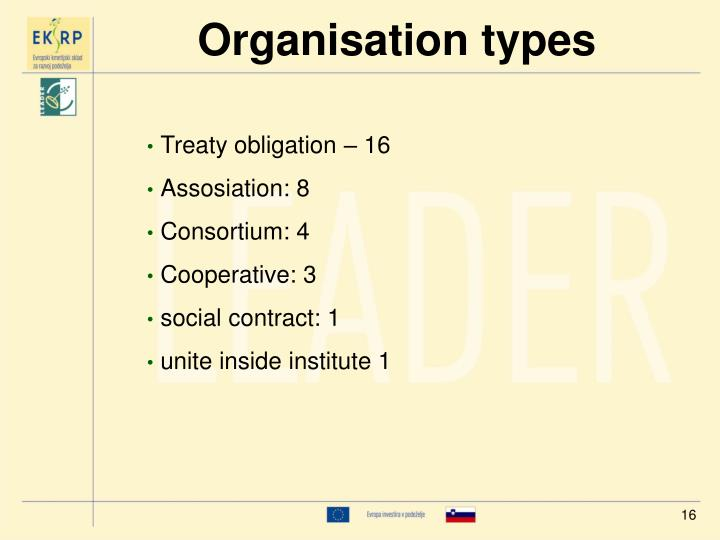 Organisation types