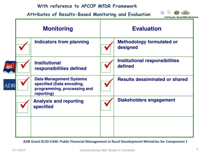 With reference to APCOP MfDR Framework
