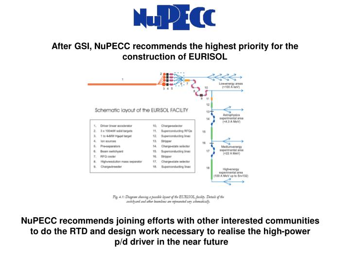 After GSI, NuPECC recommends the highest priority for the