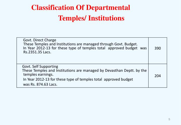 Classification Of Departmental
