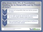 why does only 3 of foundation funding go to nonprofits led by people of color