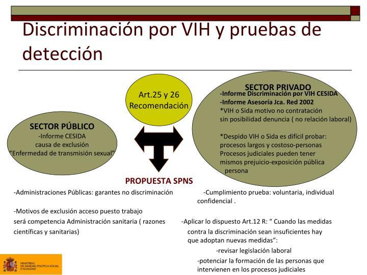 Discriminación por VIH y pruebas de detección