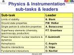physics instrumentation sub tasks leaders