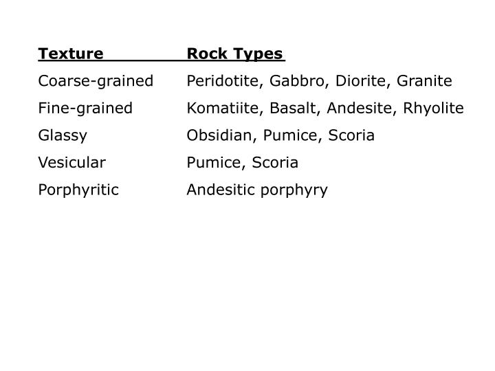 TextureRock Types