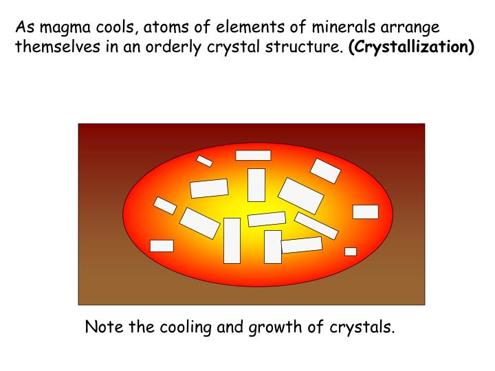 As magma cools, atoms of elements of minerals arrange themselves in an orderly crystal structure.