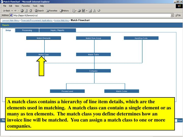 A match class contains a hierarchy of line item details, which are the elements used in matching.  A match class can contain a single element or as many as ten elements.  The match class you define determines how an invoice line will be matched.  You can assign a match class to one or more companies.