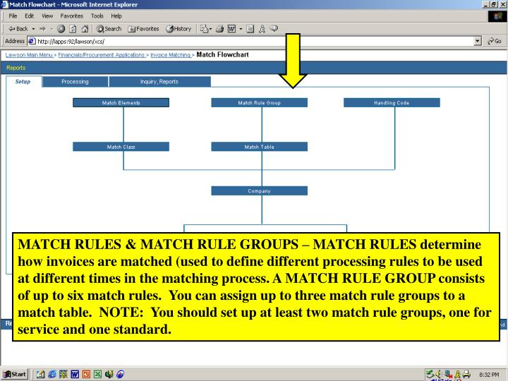 MATCH RULES & MATCH RULE GROUPS – MATCH RULES determine how invoices are matched (used to define different processing rules to be used at different times in the matching process. A MATCH RULE GROUP consists of up to six match rules.  You can assign up to three match rule groups to a match table.  NOTE:  You should set up at least two match rule groups, one for service and one standard.