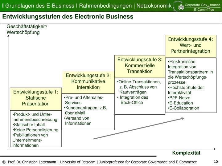 Entwicklungsstufen des Electronic Business