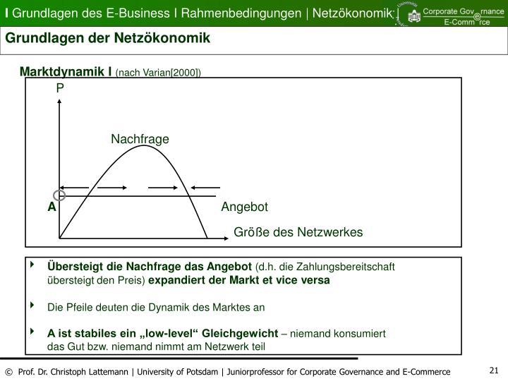 Marktdynamik I