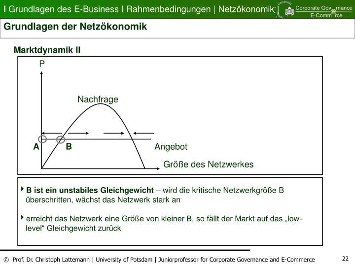 Marktdynamik II