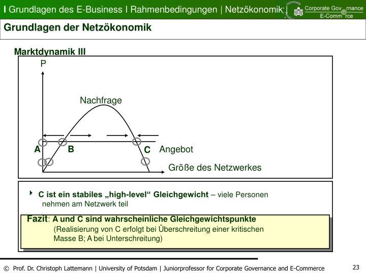 Marktdynamik III