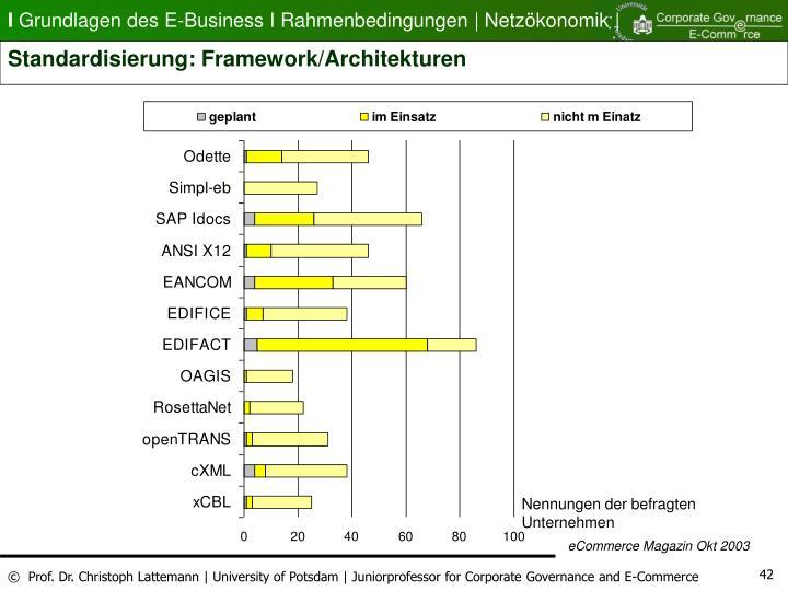 Standardisierung: Framework/Architekturen