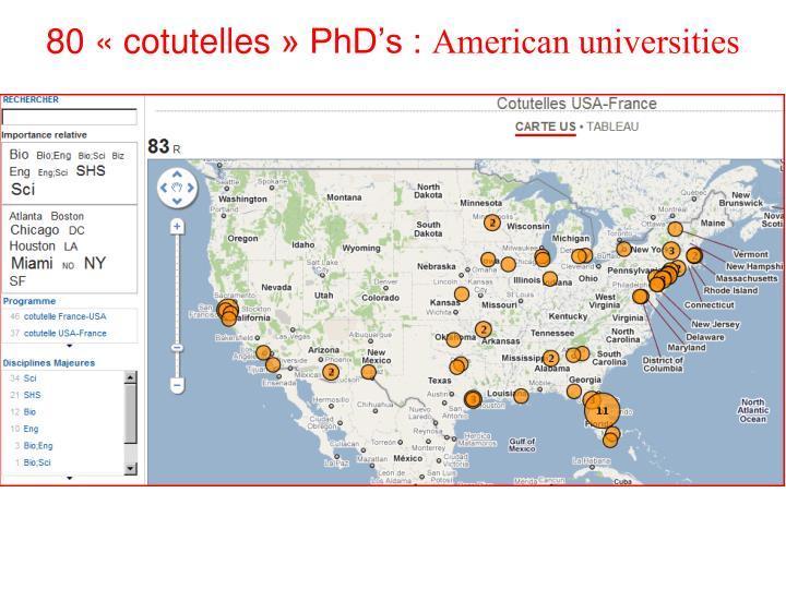80 «cotutelles» PhD's :
