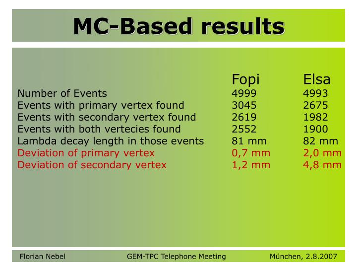 MC-Based results