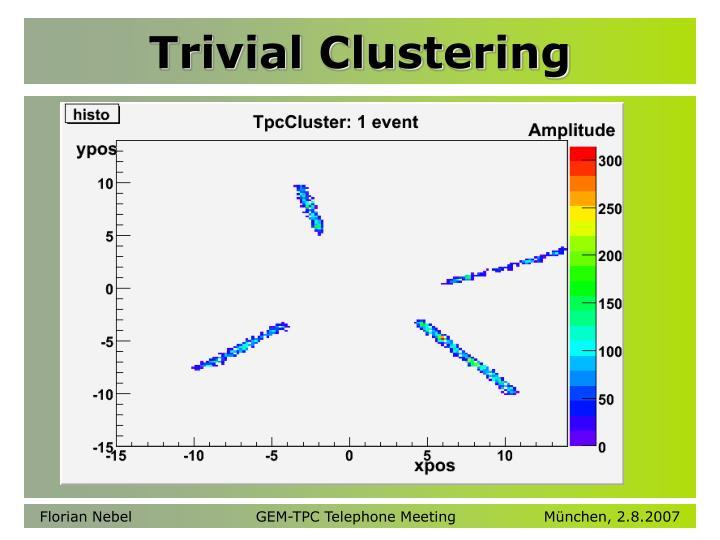 Trivial Clustering