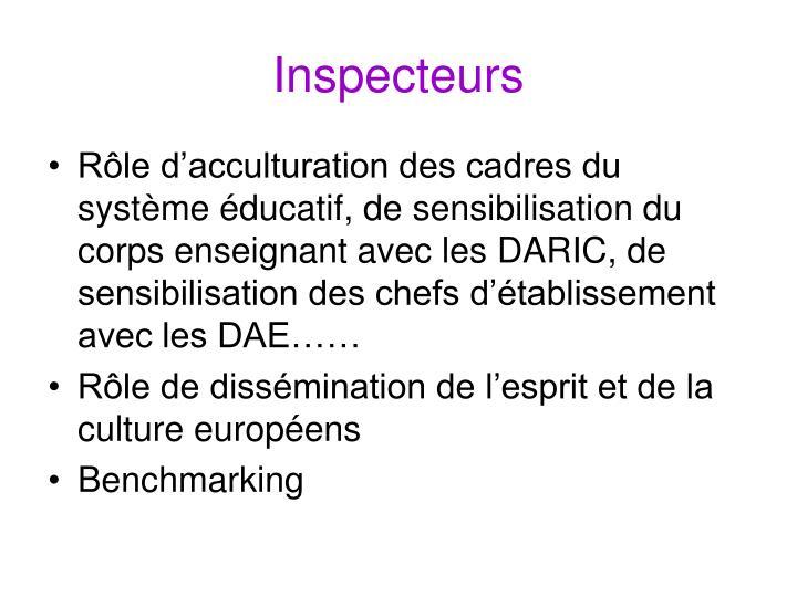 Inspecteurs