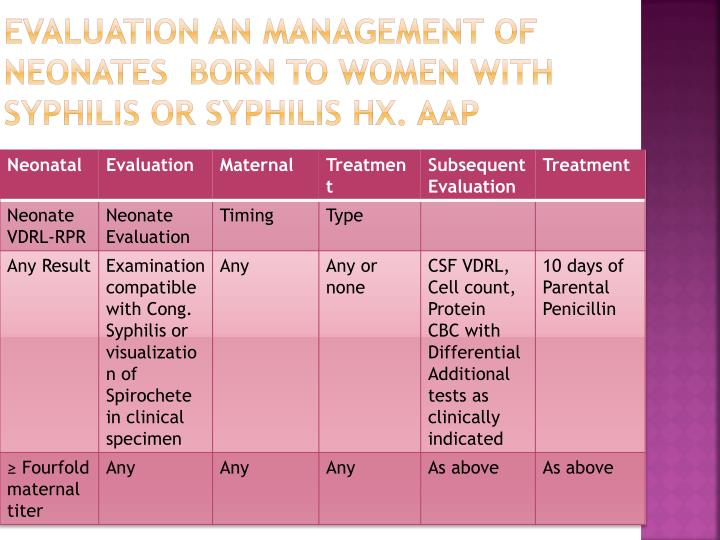 Evaluation an management of neonates  born to women with syphilis or syphilis
