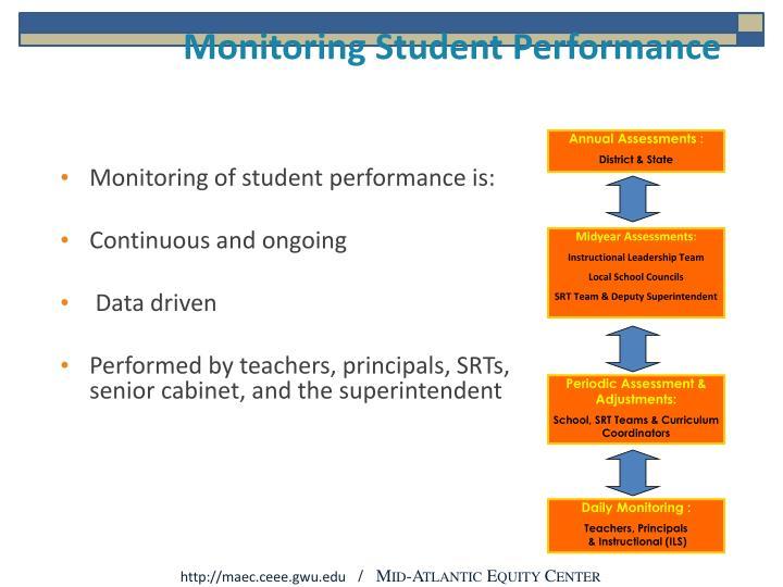 Monitoring Student Performance