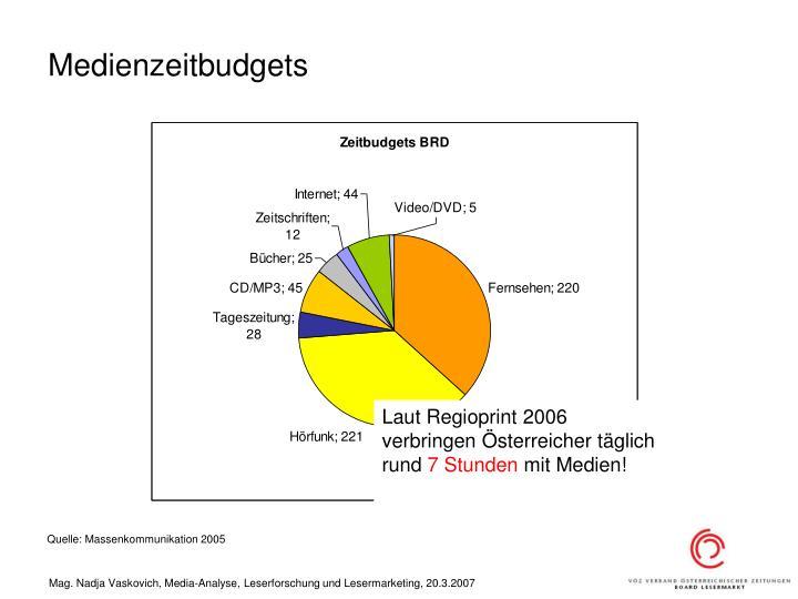 Medienzeitbudgets