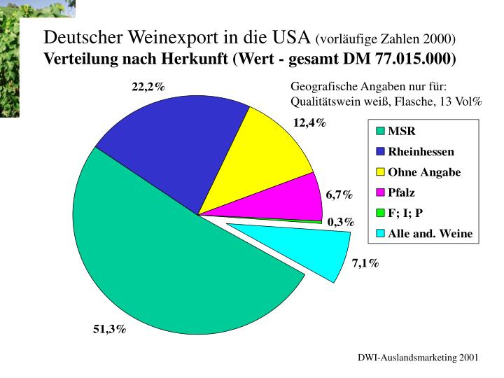 Deutscher Weinexport in die USA
