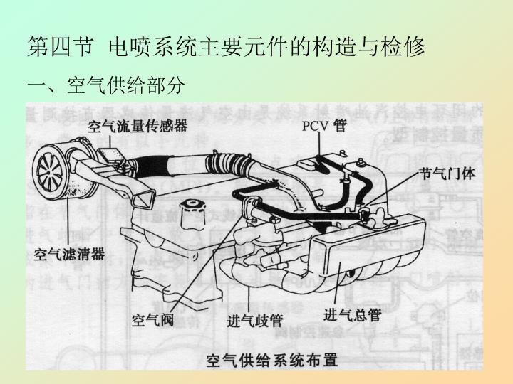 第四节  电喷系统主要元件的构造与检修