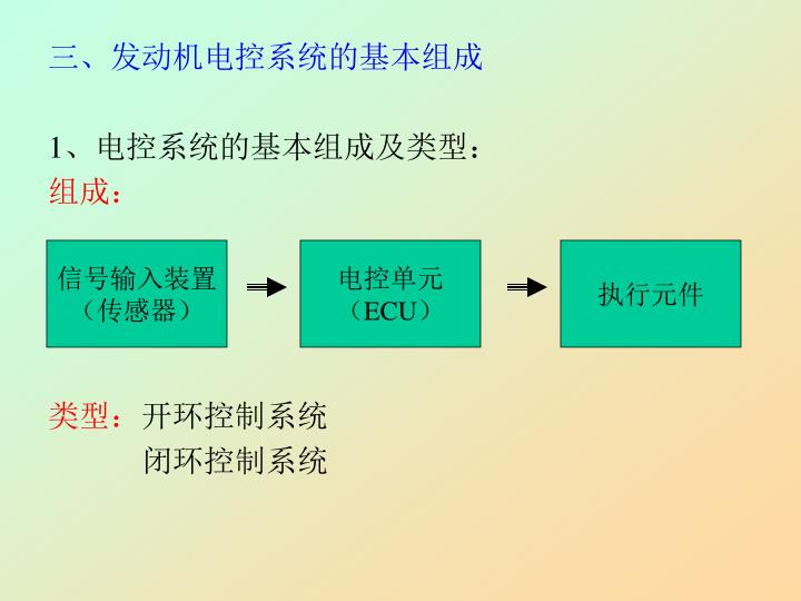 三、发动机电控系统的基本组成