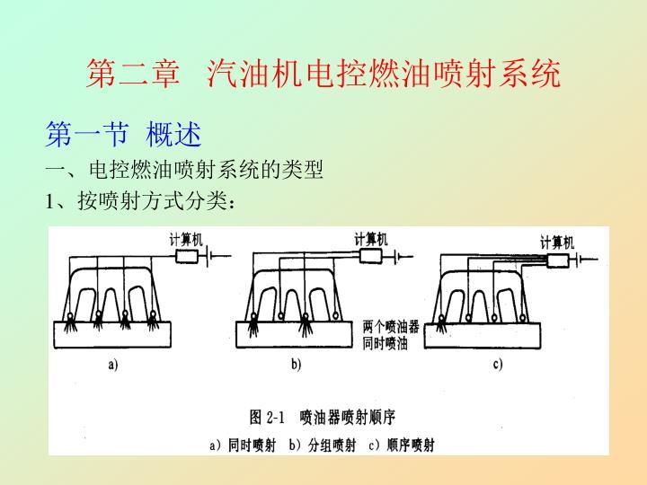 第二章   汽油机电控燃油喷射系统