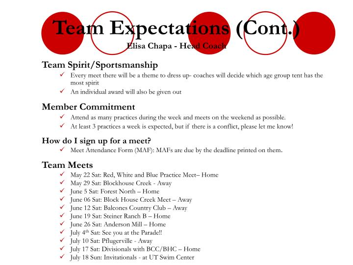 Team Expectations (Cont.)