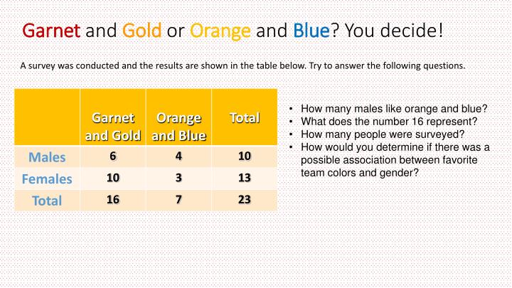Garnet and gold or orange and blue you decide