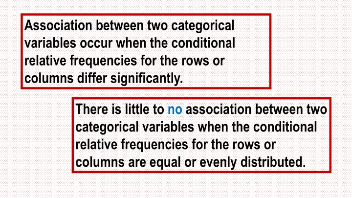 Association between two categorical variables occur when the conditional relative frequencies for the rows or columns differ significantly.