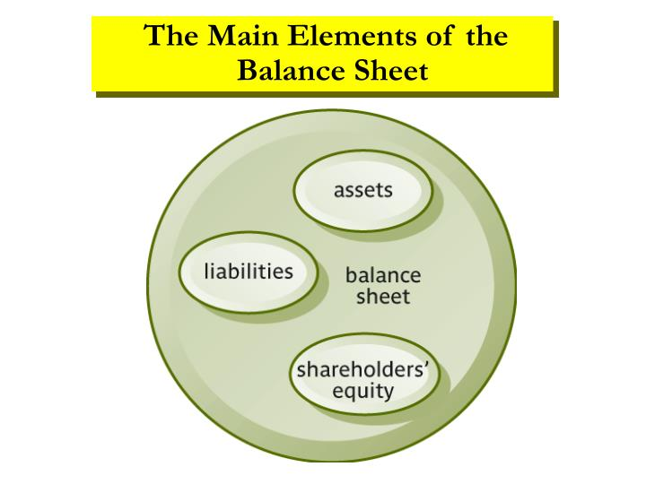 The Main Elements of the Balance Sheet