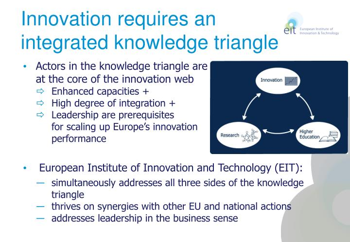 Innovation requires an integrated knowledge triangle
