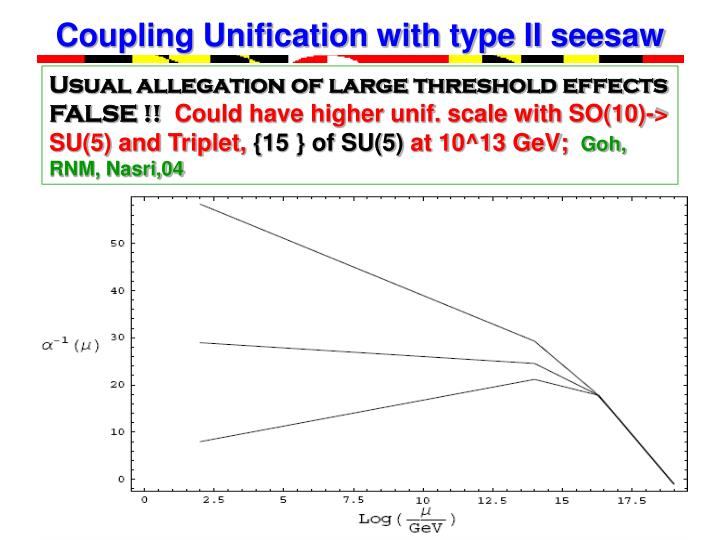 Coupling Unification with type II seesaw