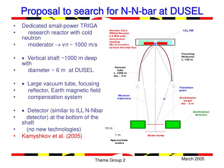 Proposal to search for N-N-bar at DUSEL