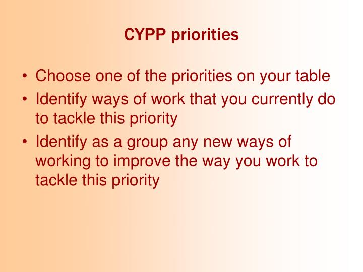 CYPP priorities