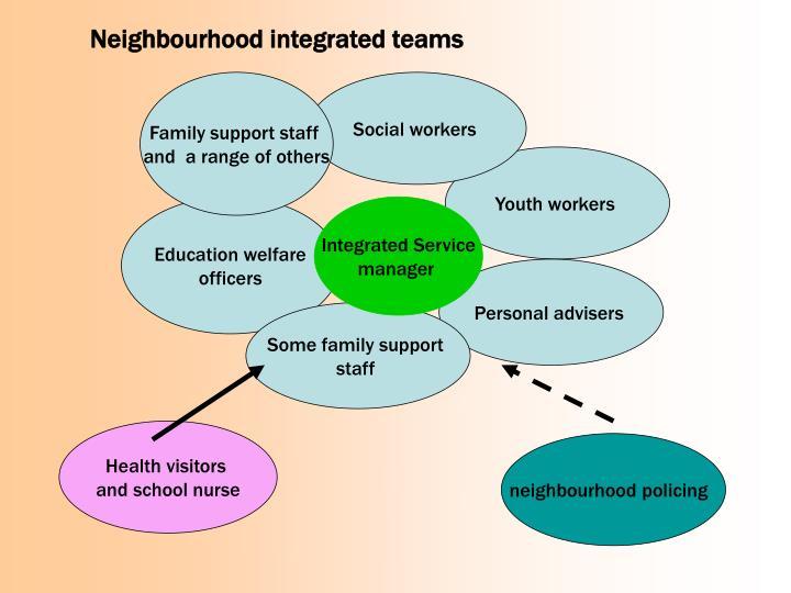 Neighbourhood integrated teams
