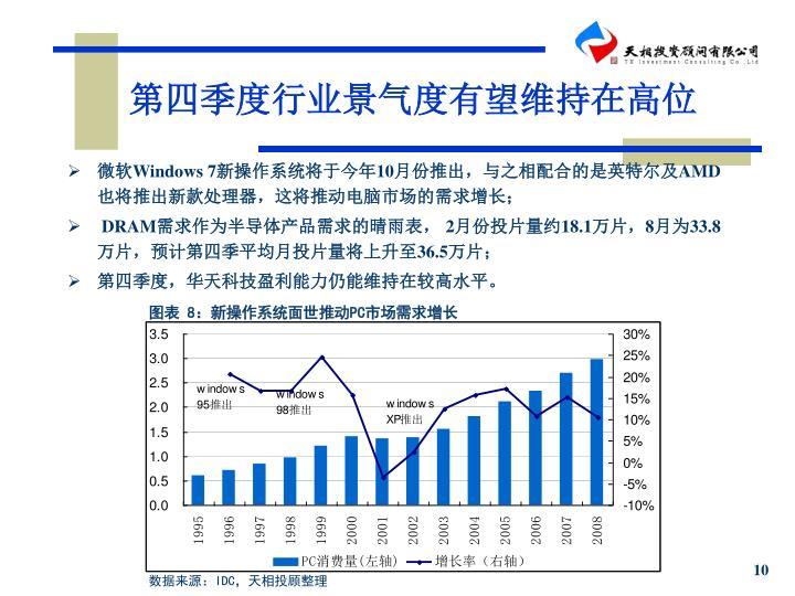第四季度行业景气度有望维持在高位