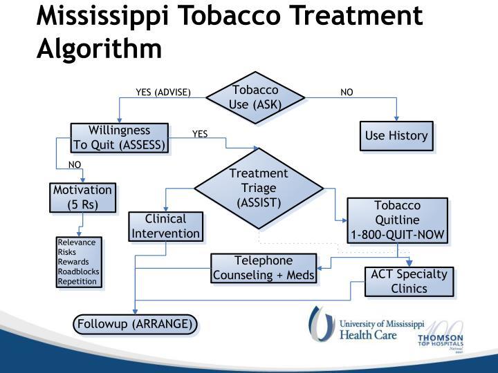 Mississippi Tobacco Treatment Algorithm